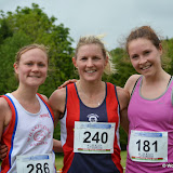 Ilkley Trail seniors & results