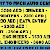 Mach Auto Center UAE | Large Vacancy | Automobile Industry | Free Accommodation & Insurance