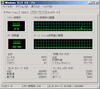デフォルト構成・CPU使用率20%
