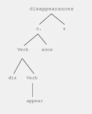 linguistic knowledge u2502 u8a9e u8a00 u5b78 u6982 u8ad6 u91cd u9ede  u4e00