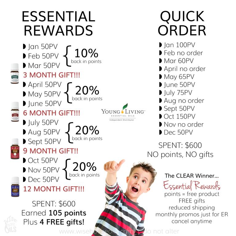 [Essential-Rewards-vs.-Quick-Order-fo%5B1%5D]