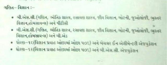 Maths Science Subject ma Vikalp Leva mate Na Subjects ni Yaadi.
