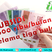 Juknis Pencairan Subsidi Gaji GTK Madrasah dan PAI - 600ribu/bulan selama tiga bulan