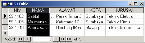 Data-data pada satu field NAMA di tabel MHS