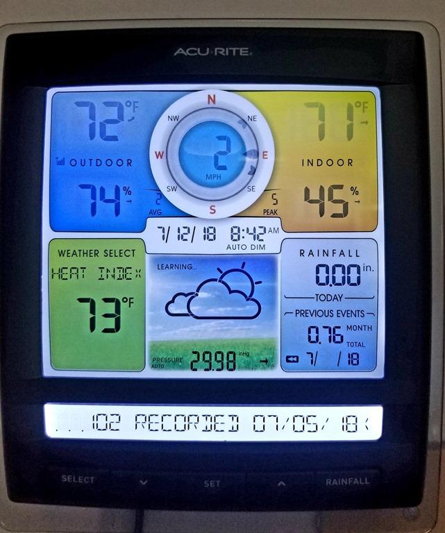 [indoor+weatherstation]