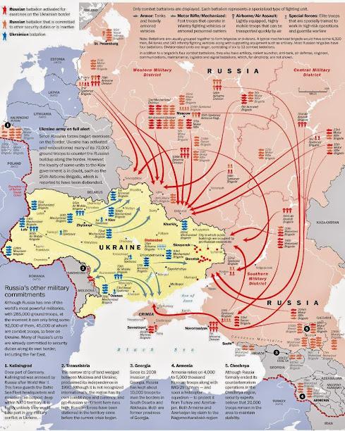 TMG Corporate Services - Ukraine - Russian Troop Movements