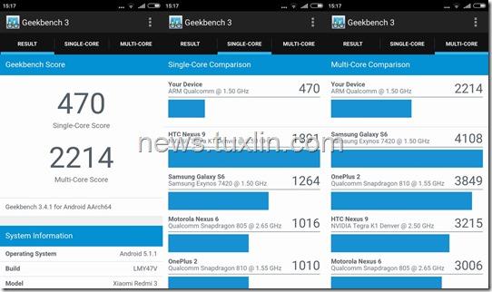Benchmark Xiaomi Redmi 3 Geekbench 3