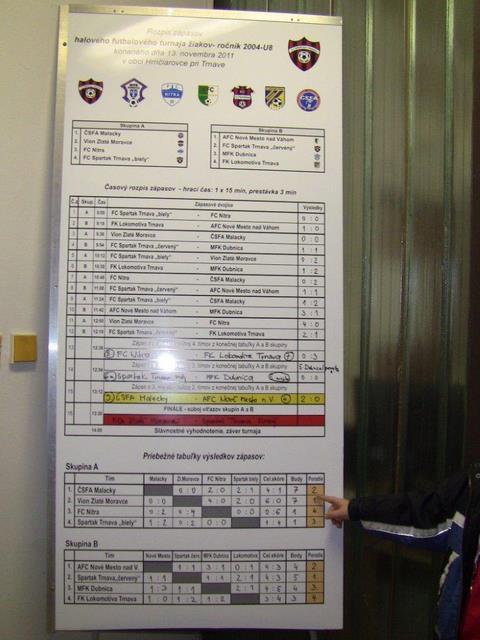 Turnaj U8 - Hrnčiarovce nad Parnou 2011 - IMG_1932.jpg