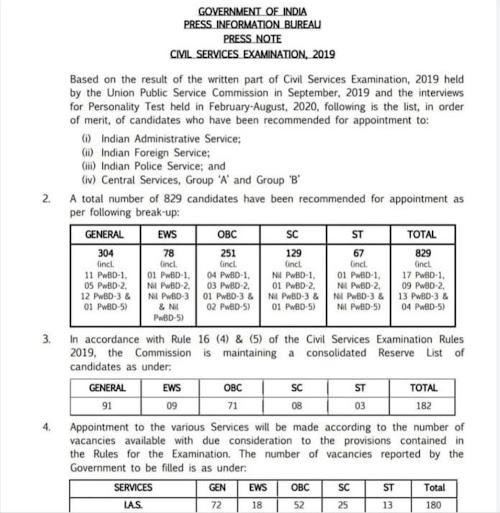 IAS Full Syllabus In Hindi PDF Free Download
