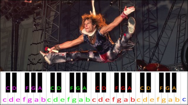 Jump By Van Halen Piano Letter Notes