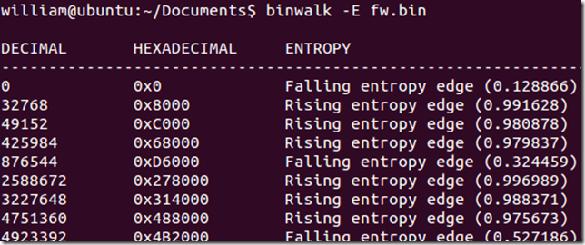 The Binwalk Firmware Analysis Tool | Basic Input/Output