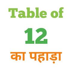 12 Ka Pahada ( 12 का पहाड़ा ) 12 ka pahada in hindi