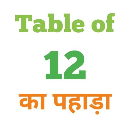 12 Ka Pahada ( 12 का पहाड़ा ) 12 ka pahada in hindi - Group Exam