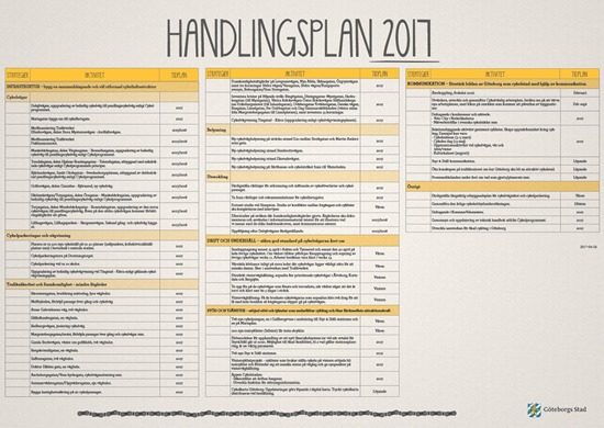 Handlingsplan 2017