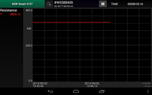 KEW Smart 3127 1.401.40 Windows u7528 1
