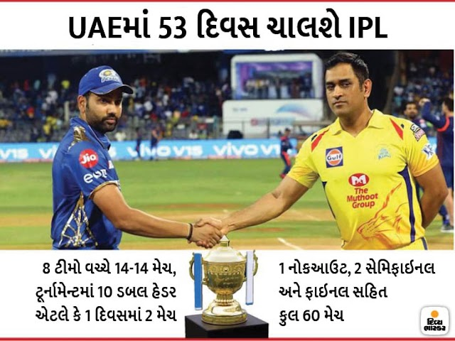 IPL 2020 TIME TABLE PLAY IN UAE