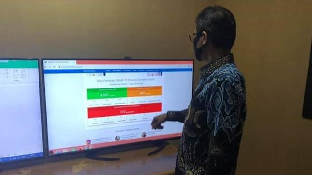 Foto: Gubernur Irwan di Posko Command Center Covid-19. Pacah Talua, Seorang Warga Limapuluh Kota Positif Corona.