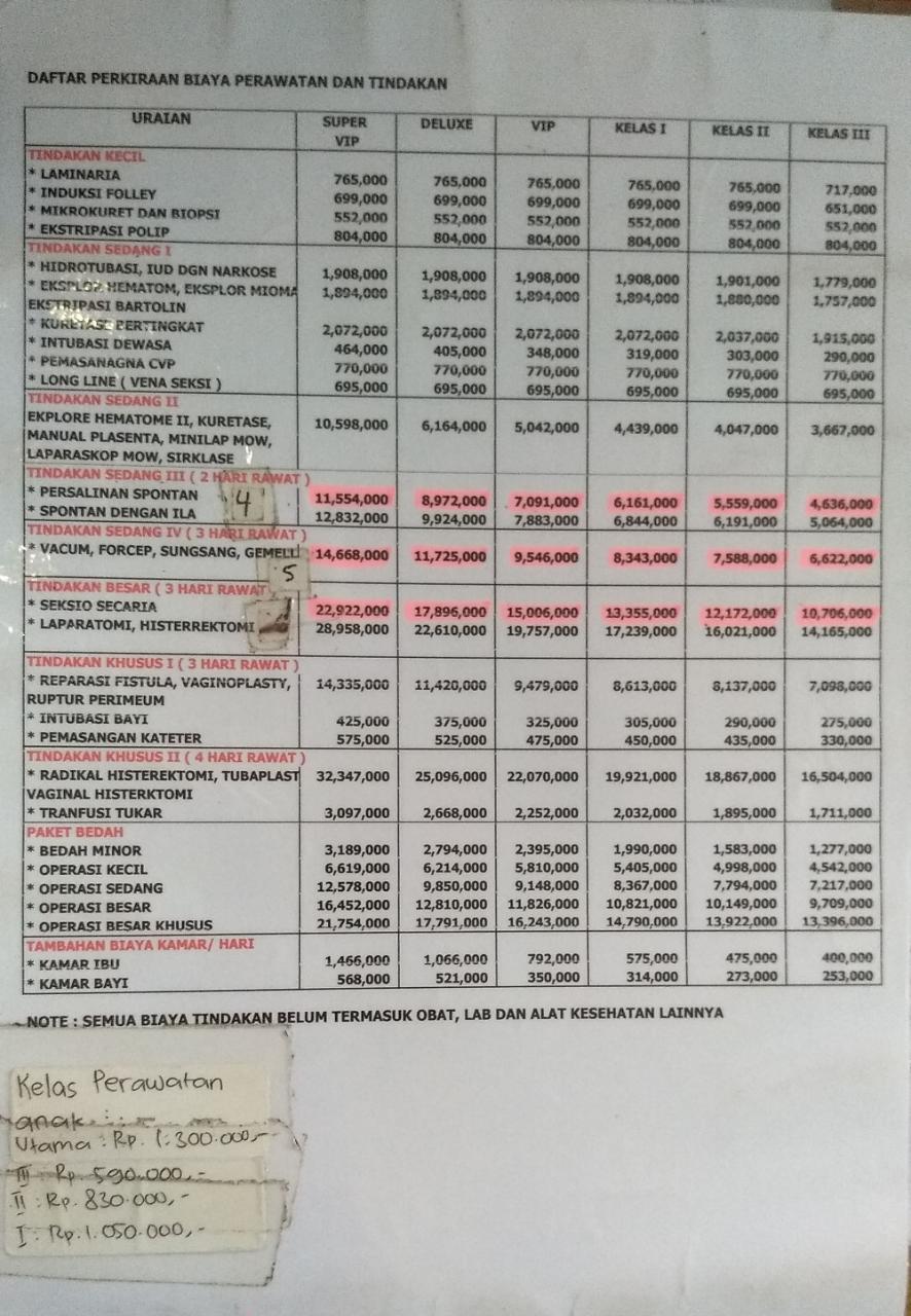 Daftar Lengkap Biaya Melahirkan di Rumah Sakit Budi Kemuliaan Jakarta