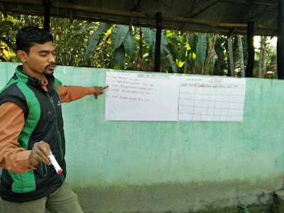 Akhil facilitates Self Assessment