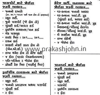 aadhar card form  pdf in gujarati wedding