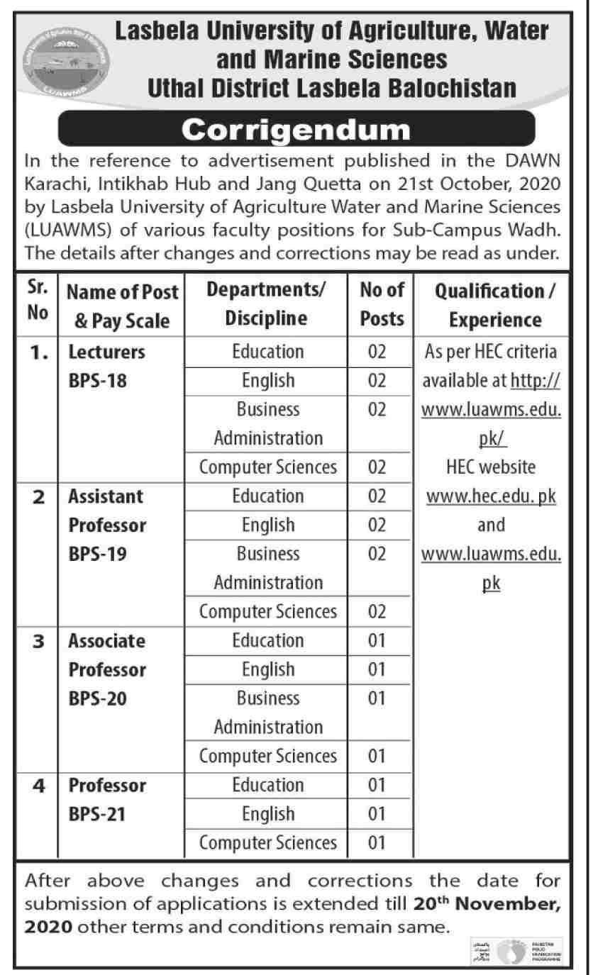University Of Agriculture Jobs October 2020