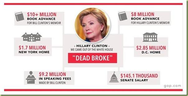 hillary-clinton-dead-broke