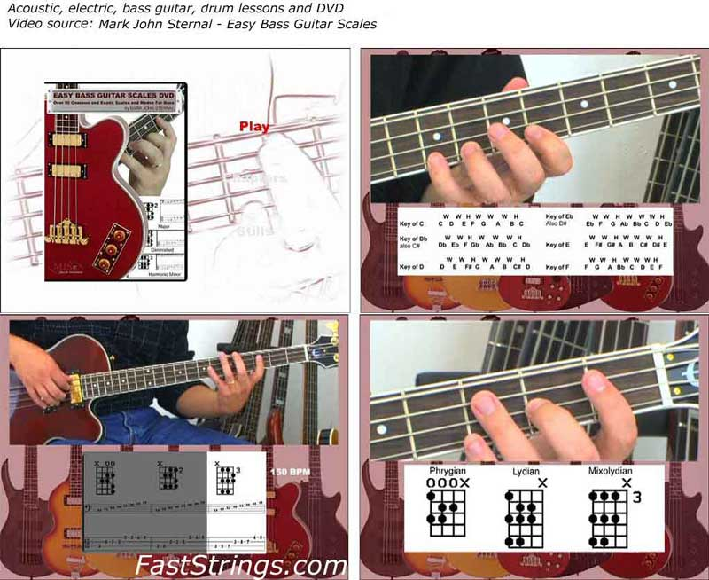 Mark John Sternal - Easy Bass Guitar Scales