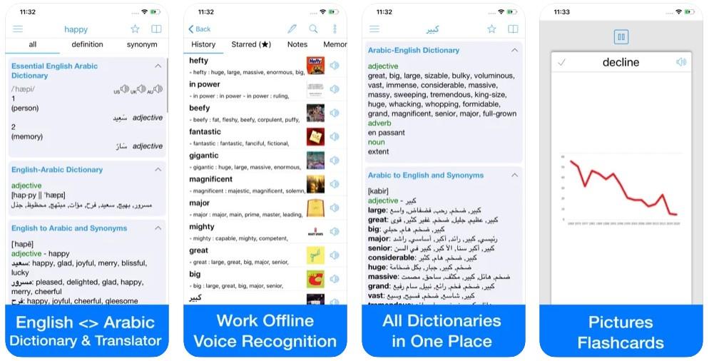 Arabic Dictionary - Dict Box