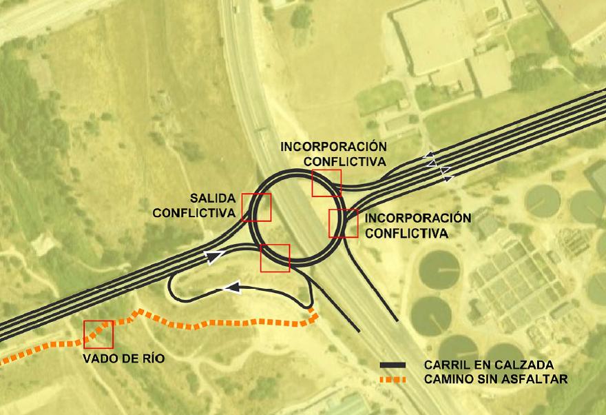 Torrejón - Alcalá. Situación actual en detalle