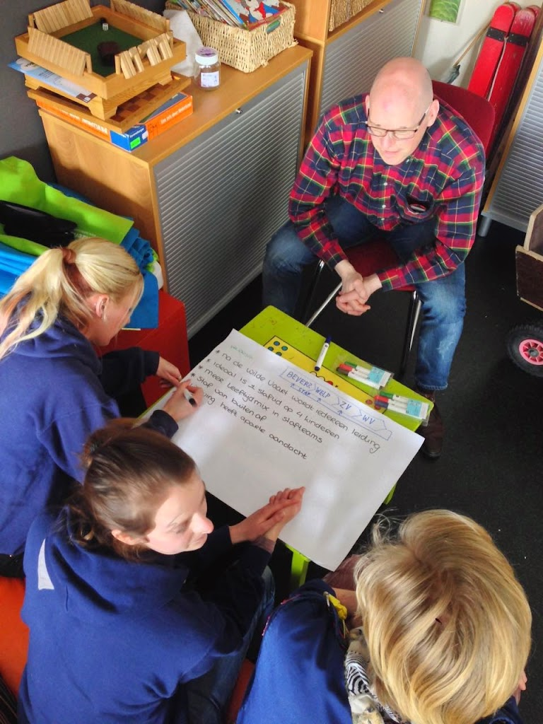 KT Groepsontwikkeling - 2 - Workshop%2B2_04.jpg