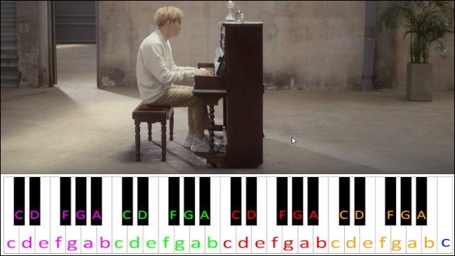 I Need U By Suga Piano Letter Notes