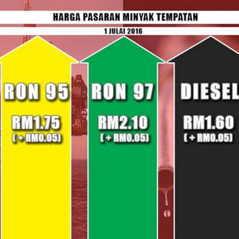 Bonus AIDILFITRI untuk rakyat Malaysia !