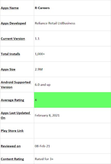 Download  R-Careers Mobile App