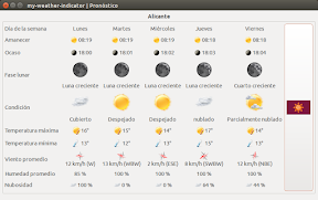 My Weather Indicator para Ubuntu - Pronostico