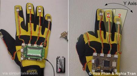 deaf and blind language sign converter