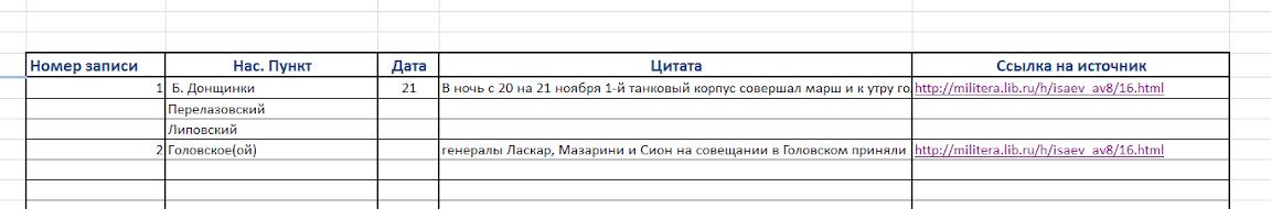 TabSovAdv20-30Nov.png
