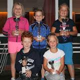2013-09-07 Kompetysjeprizen jeugd + slotfestijn