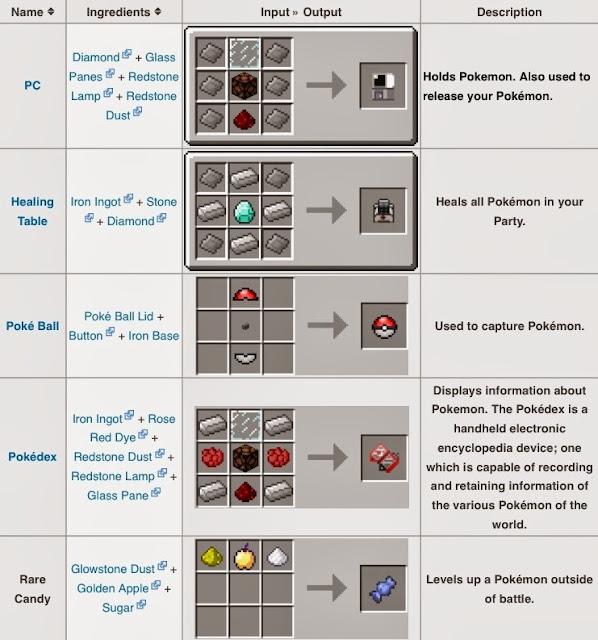 крафты в майнкрафт pixelmin #3