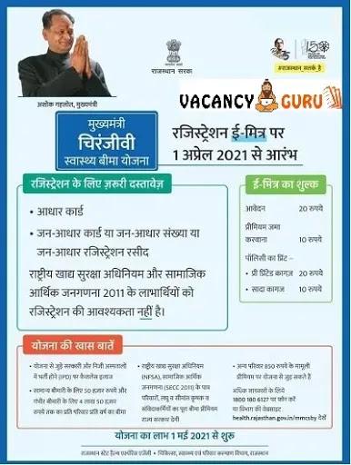 Mukhyamantri Chiranjeevi Swasthya Bima Yojana 2021