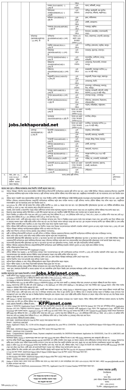 যশোর জেলা পরিবার পরিকল্পনা নিয়োগ বিজ্ঞপ্তি ২০২১ - Jessore District Family Planning Job Circular 2021 - Family Planning Recruitment Circular 2021
