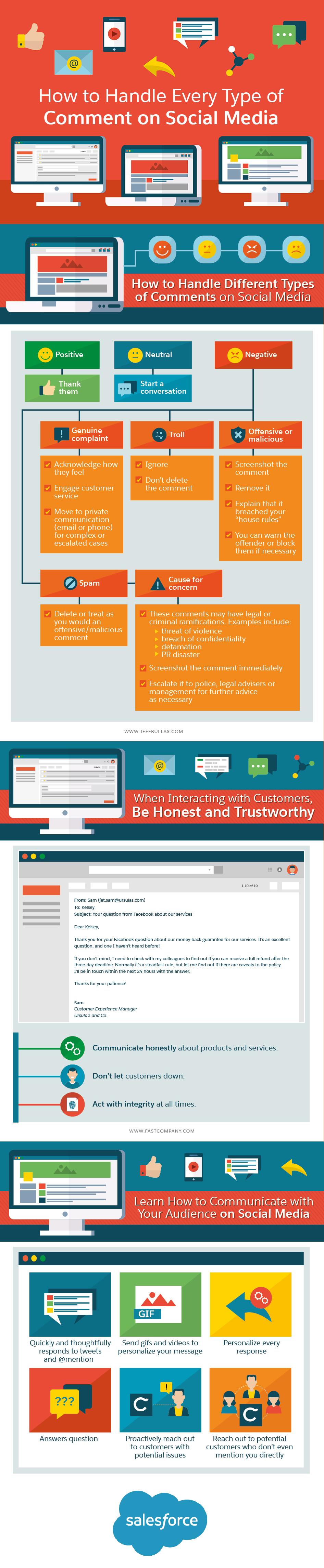 Guía para aprender a manejar los distintos tipos de comentarios en social media