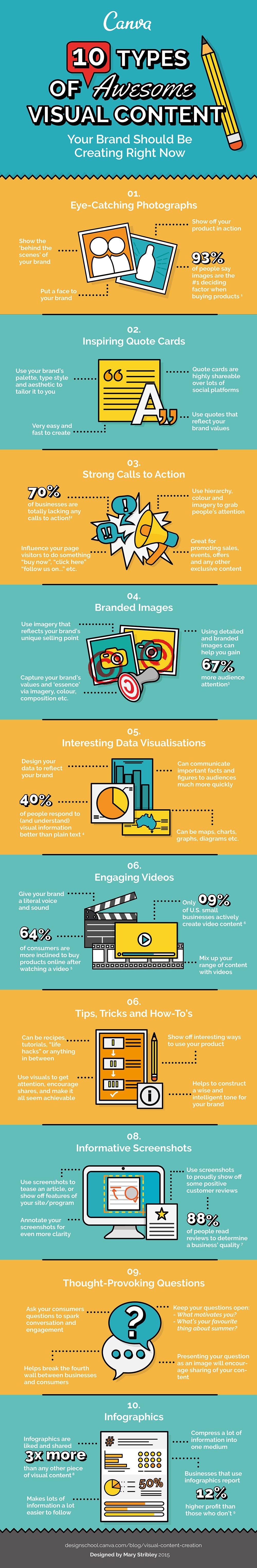 10 tipos de contenido visual que mejorarán tu engagement en social media