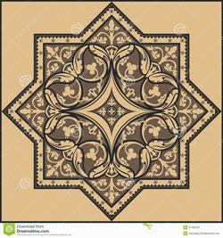 pola pattern