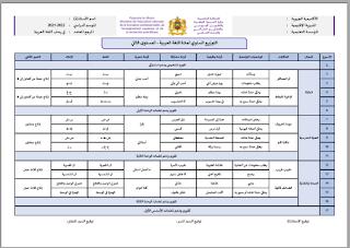توزيع سنوي لمرجع: في رحاب اللغة العربية المستوى الثاني 2021/2022