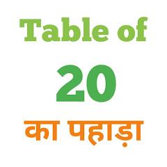 20 Ka Pahada ( 20 का पहाड़ा ) 20 ka pahada in hindi