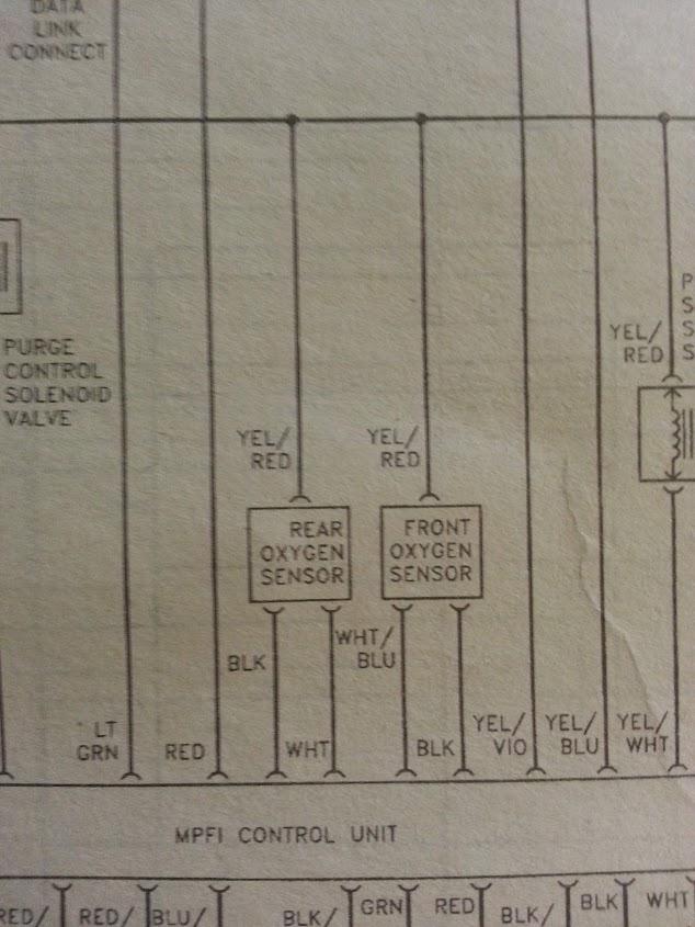 Wiring Diagram Abbreviations Further Subaru Color Code Wiring Diagram