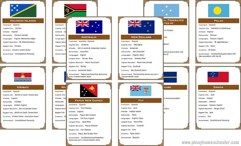 Australia/Oceania Continent Country Fact Cards