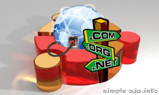 Ilustrasi DNS Server di Ubuntu