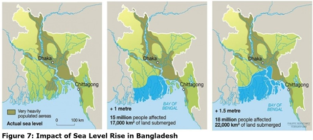 Impact of sea level rise in Bangladesh. Three maps in a time relapse resulting in 18 million people affected, 22,000 km2 of land submerged by flooding. Graphic: Rekacewicz, 2008 / Vital Water Graphics 2 / GRID-Arendal