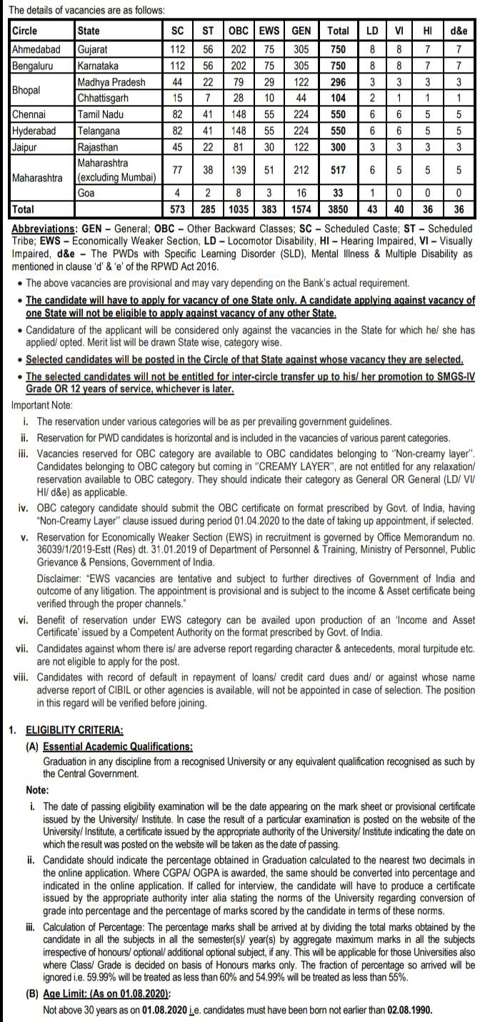 sbi recruitment 2019  sbi recruitment 2020  sbi recruitment 2020 apply online  sbi careers  sbi clerk recruitment 2019  sbi bank jobs after 12th  sbi job vacancies  12th pass bank job vacancy